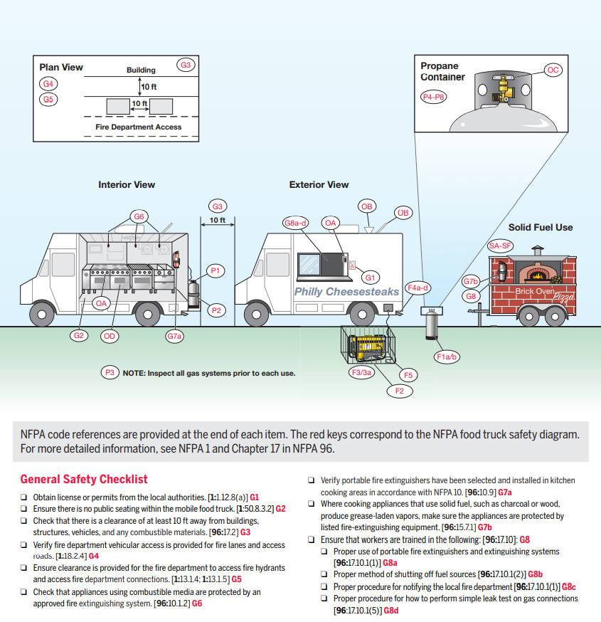 food truck safety 1